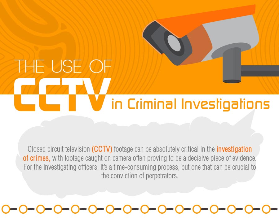 Infographic - The Use of CCTV in Criminal Investigations