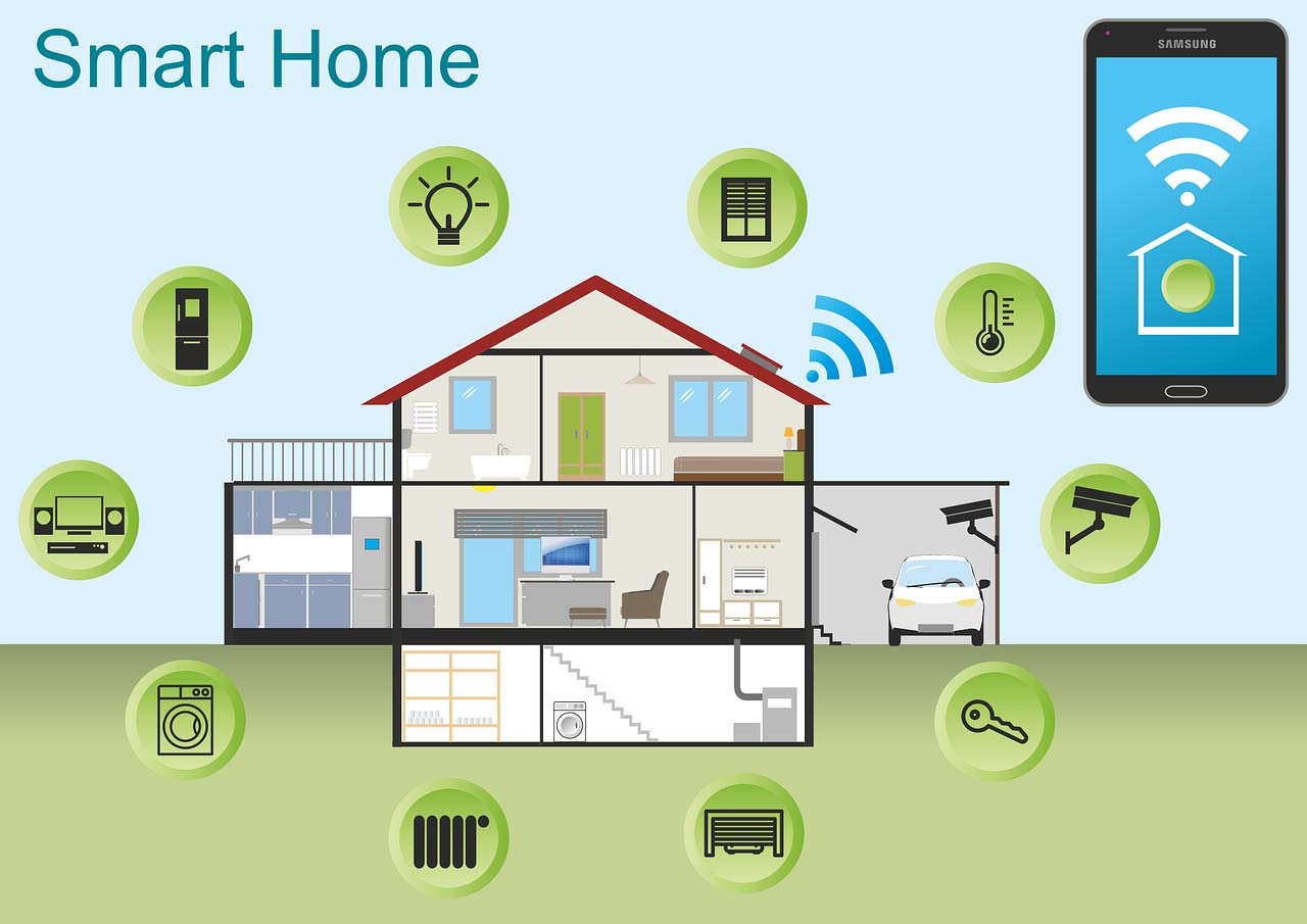 CCTV and it's role in a smart home